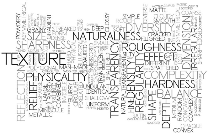 texture wordle